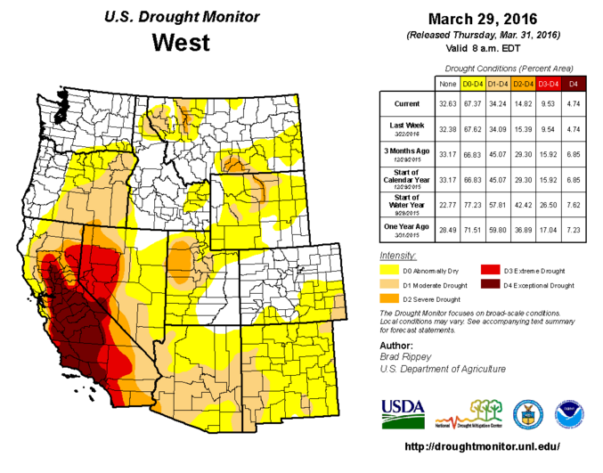 The Truckee River region is currently classified as being in D3 drought (that's not the worst!)